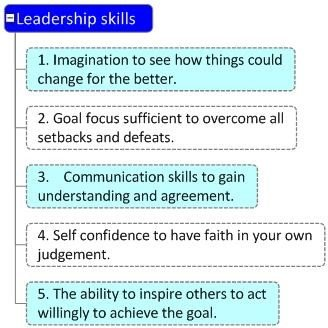 Leadership and Management : How to develop better leadership skills