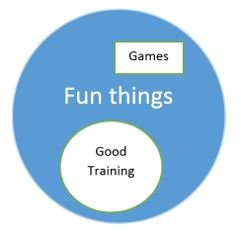 Coaching, Mentoring and Developing Staff : Good Training is Fun